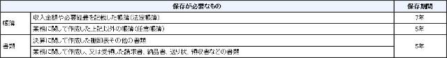 2014y02m15d_153422350